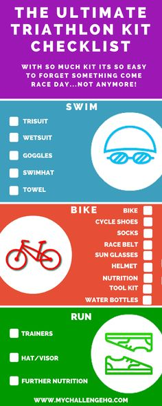No more forgetting your helmet. As long as you have these items you will be fine for your next triathlon... Talking of finding your next triathlon. Check out our collection