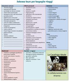 Checklist Vacanze