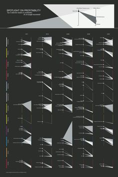 What a beautiful way to display data. (even if I cannot make sense of it.)