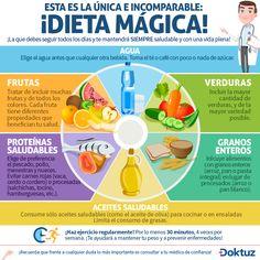 """¿Ya escuchaste el cuento de la DIETA MÁGICA? Todos hemos sido alguna vez víctimas de la tentación de dietas promocionadas como mágicas que prometen resultados milagrosos. Pero para mantener una vida plena, incluye estos consejos en tu día a día y mantén SIEMPRE una dieta saludable!  """"Studio Báilalo"""", su mejor Academia de Baile y Arte en Nicaragua. Teléfono: 22637964. www.studiobailalo.com"""