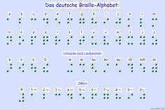 German Braille Alphabet