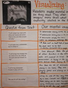 Visualizing Beyond the Text with Salamanders with freebie examples to make anchor chart