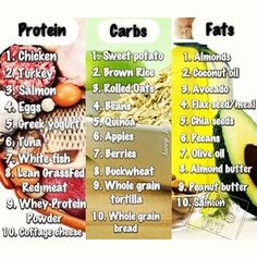 Clean eating start guide