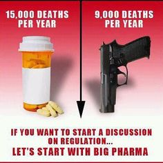 15,000 deaths per year from prescription drug abuse.