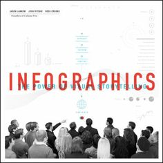 Buy Infographics: The Power of Visual Storytelling by Jason Lankow, Josh Ritchie, Ross Crooks and Read this Book on Kobo's Free Apps. Discover Kobo's Vast Collection of Ebooks and Audiobooks Today - Over 4 Million Titles! Visualisation, Data Visualization, Storytelling Books, Business Storytelling, Einstein, Visual Communication, Book Design, Design Shop, Web Design