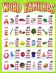 Teacher Created Resources Word Families Chart As Shown Phonics Reading, Teaching Phonics, Phonics Activities, Kindergarten Reading, Preschool Learning, Teaching Reading, Teaching Kids, Learning Tools, Reading Comprehension