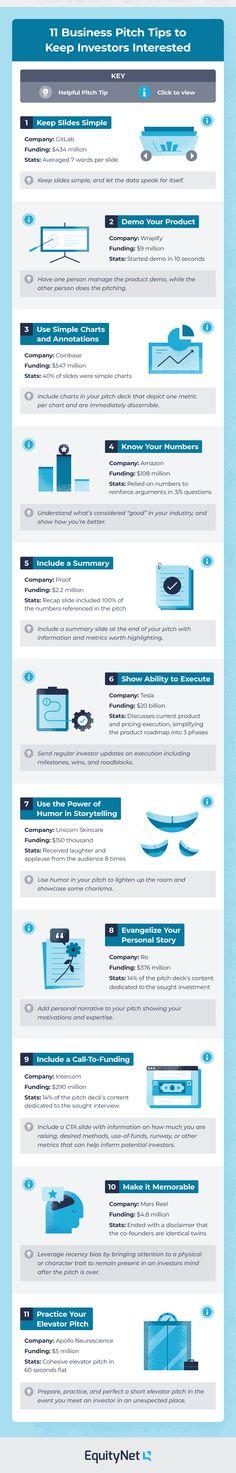 Self Branding, Supply Chain, Btob, Career Advice, Entrepreneurship, Fundraising, Infographic, Investing, Advertising