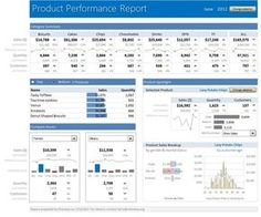 Multiple pieces to wide graphic at the top, including spark lines. Could be used for showing various sales person performance.  Learn how to create these 11 amazing dashboards [Excel]