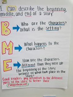 Fabulous Fourth Grade: Anchor Charts Beginning, middle, end Readers Workshop, Writing Workshop, Narrative Writing, Recount Writing, Readers Notebook, Writing Tips, Reading Lessons, Reading Skills, Guided Reading
