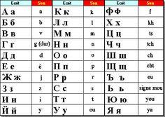 alphabet russe - 467×331