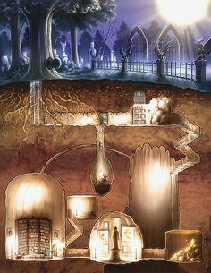 ibsxaVSwcx2y4q.jpg (640×828). Secret underground base hide out under a tree in a graveyard
