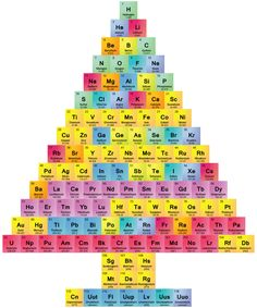Celebrate Christmas with a Christmas tree periodic table of the elements or chemis-tree.