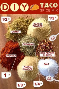 and Chili Seasoning Mix Spice up taco night with this easy, all-natural recipe for homemade seasoning.Spice up taco night with this easy, all-natural recipe for homemade seasoning. Taco Spice Mix, Spice Mixes, Spice Blends, Taco Mix, Homemade Spices, Homemade Seasonings, Homemade Recipe, Chili Seasoning, Seasoning Mixes