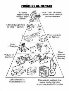 30 Atividades Dia Mundial da Alimentação para Imprimir - Online Cursos Gratuitos