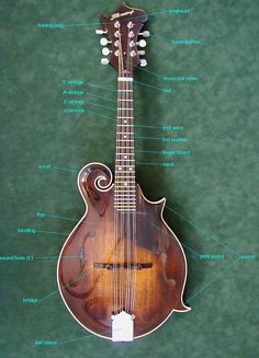 Eastman MD315 F-Style Mandolin | Mandolins | Pinterest | Best ...