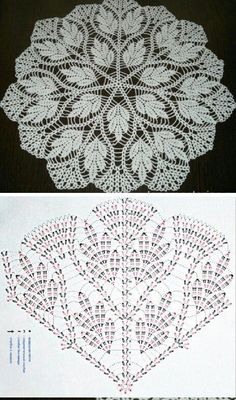 Crochet Mandala Coaster Rugs New Ideas Crochet Tablecloth Pattern, Free Crochet Doily Patterns, Crochet Doily Diagram, Crochet Mandala, Crochet Chart, Crochet Motif, Crochet Designs, Crochet Flowers, Crochet Lace