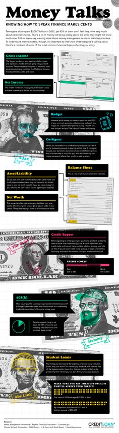 financial management for young adults Moneysmart curriculum for young adults-- a comprehensive financial education curriculum to teach people ages 12-20 the basics of handling their money and finances.