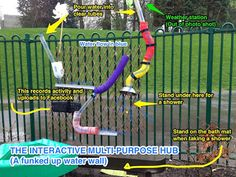 Skitch Those Water Wall Designs — Creative STAR Learning | I'm a teacher, get me OUTSIDE here!