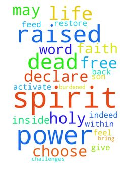 And if the Spirit of him who raised Jesus from the - And if the Spirit of him who raised Jesus from the dead is living in you, he who raised Christ from the dead will also give life to your mortal bodies because of his Spirit who lives in you. Romans 811, NIV Same Spirit, Same Power When you accept Jesus as your Lord and Savior, the Bible tells us that the Holy Spirit makes His home inside of you. Thats God Himself, the same Spirit with the same power that raised Jesus from the dead His…