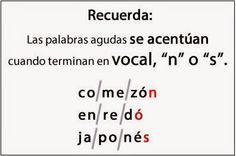 ... PALABRAS AGUDAS, LLANAS,ESDRÚJULAS, SOBRESDRÚJULAS. http://www.ejemplode.com/12-clases_de_espanol/97-ejemplo_de_palabras_agudas.html http://10palabras.com/palabras-agudas/