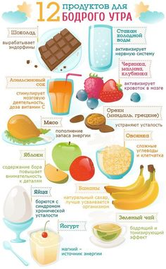 Essential Tips And Tricks For Eating A Healthy Diet – Nutrition Best Nutrition Food, Proper Nutrition, Nutrition Guide, Complete Nutrition, Fruit Nutrition, Cheese Nutrition, Health Diet, Health And Nutrition, Holistic Nutrition