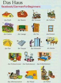 Deutsch Lernen mit Bildern:Das Haus Wortschatz(Home Vocabulary) German English, English Study, English Lessons, Learn English, French Lessons, Spanish Lessons, Learn French, Esl Lessons, Grammar Lessons