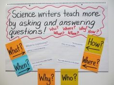 Writing like a scientist anchor charts to use with science notebooks!