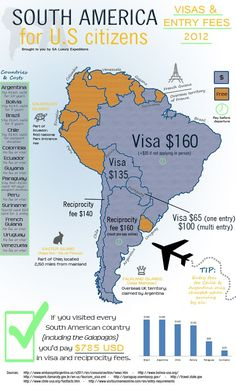 us visa application fee guyana