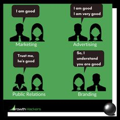 (Very) Simplified explanation of the difference between marketing, advertising, public relations and branding. Inbound Marketing, Content Marketing, Marketing And Advertising, Business Fonts, Brand Names And Logos, Family Values, Public Relations, Growing Your Business, Effort