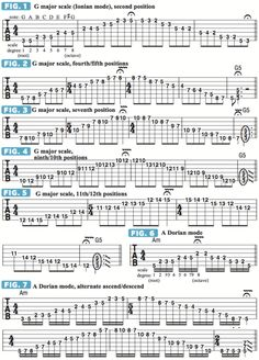 Mastering the Fundamental Modes Across the Entire Fretboard - Guitar World Guitar Scales Charts, Guitar Chords And Scales, Music Chords, Bass Guitar Chords, Music Theory Guitar, Guitar Sheet Music, Jazz Guitar, Guitar Fretboard Chart, Guitar Chord Chart