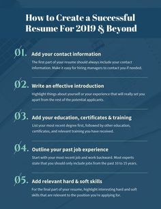 Get expert resume design ideas & templates for a standout CV that will be sure to get you noticed by a hiring manager in Simple Resume Examples, Cv Examples, Cv Tips, Resume Tips, Resume Words Skills, Writing Skills, Types Of Resumes, Job Hunting Tips, Sales Resume