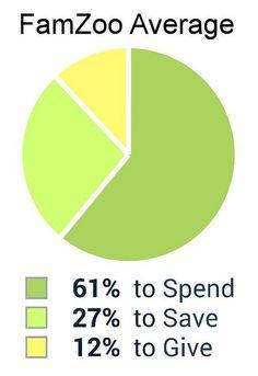 average spend on valentine's day uk
