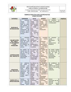 Rúbrica para evaluar los proyectos by Luz Marina via slideshare