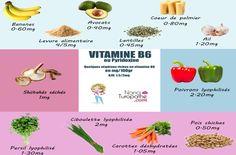 Vitamine B6 ou pyridoxine