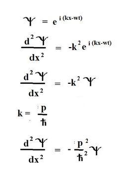 The Schrodinger Hamiltonian of one particle. (Quantum