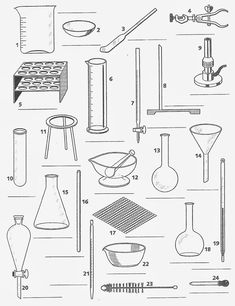 Science Laboratorio Forensics And Investigations - Modern Chemistry Worksheets, Teaching Chemistry, Chemistry Labs, Science Biology, Science Facts, Science Education, Earth Science, Science And Nature, Chemistry Drawing
