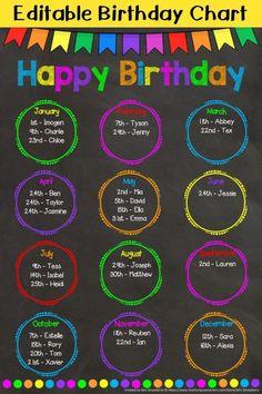 Super Birthday Board Classroom Preschool Second Grade Ideas Birthday Chart For Preschool, Birthday Chart Classroom, Birthday Charts, Classroom Board, 4th Grade Classroom, Preschool Classroom, Toddler Classroom, Preschool Ideas, Bulletin Boards
