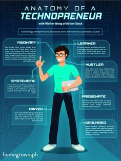 Attributes of Entrepreneuer in Technology sector