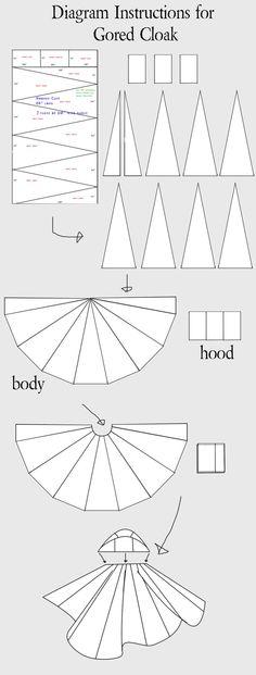 Gored cloak pattern