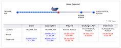 Hoje, sexta-feira (08/01/16), nosso fiel Lobo da Estrada navega pelas águas do Pacífico com destino Vladivostok, Rússia. Mas antes, deverá fazer um transbordo em Busan,Coréia do Sul, para então se…