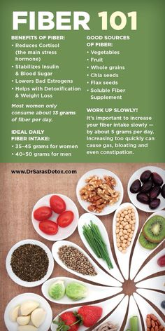 Fiber Most women don't come close to getting their recommended daily fiber intake which is usually around For hormone balance and optimal health experts recommend even higher daily intakes… Lemon Benefits, Matcha Benefits, Coconut Health Benefits, Health Benefits Of Fiber, Fiber Diet, Fiber Rich Foods, High Fiber Foods, High Fiber Recipes, High Fiber Snacks