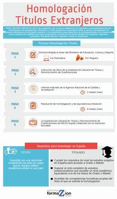 Cómo homologar titulaciones extrajeras en España #infografia #infographic #education