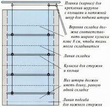 Картинки по запросу римские шторы своими руками