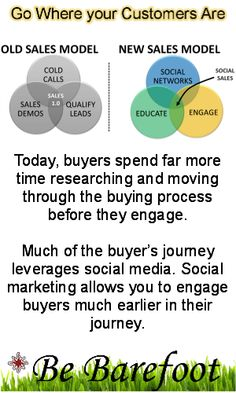 Barefoot Social Marketing Tips