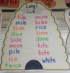 Long vowel, long i, magic e anchor chart (picture only) Jolly Phonics, Teaching Phonics, Teaching Reading, Teaching Tools, Teaching Time, Teaching Ideas, Kindergarten Anchor Charts, Kindergarten Literacy, Early Literacy