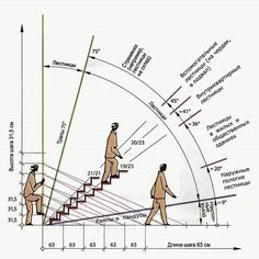 Angles for Different Types of Stairs - Engineering Discoveries Escalier Art, Types Of Stairs, Structural Drawing, Stair Detail, Staircase Design, Concrete Staircase, Hardwood Stairs, Modern Staircase, Civil Engineering