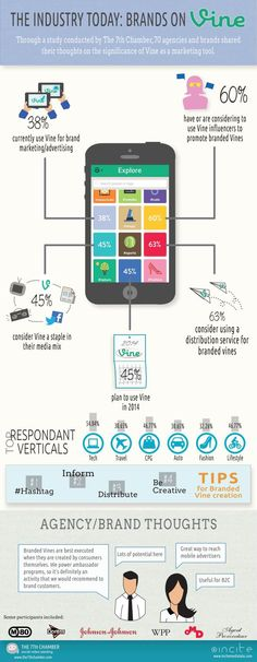 #Infographic: A look at brands on Vine #vineapp