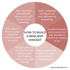 How to build a resilient mindset - Building a resilient mindset is something that takes time, patience and dedication to becoming a st - Mental And Emotional Health, Emotional Healing, Self Care Activities, Emotional Intelligence, Emotional Resilience, Resilience Quotes, Self Improvement Tips, Self Discovery, Coping Skills