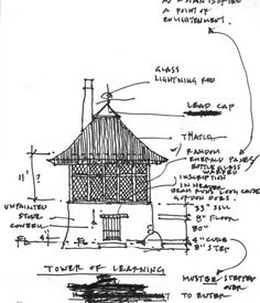 Finding Home – McAlpine Tankersley Architecture » drawing to a conclusion: the art of architecture part 1