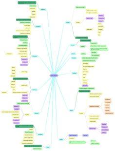 les courants litteraires francais pdf